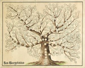 Photo via Wikapedia http://commons.wikimedia.org/wiki/File:Naryshkin_family_tree.jpg